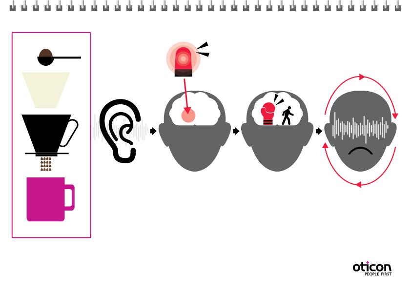 tinnitus-page-7